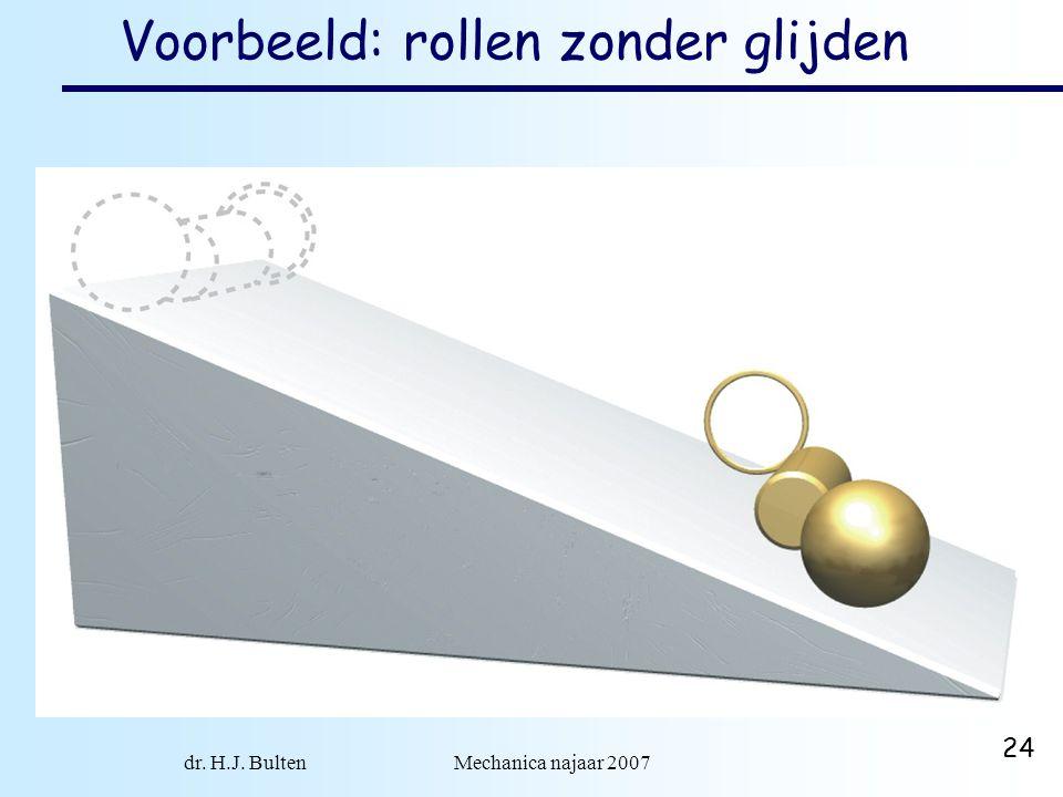 dr. H.J. Bulten Mechanica najaar 2007 24 Voorbeeld: rollen zonder glijden