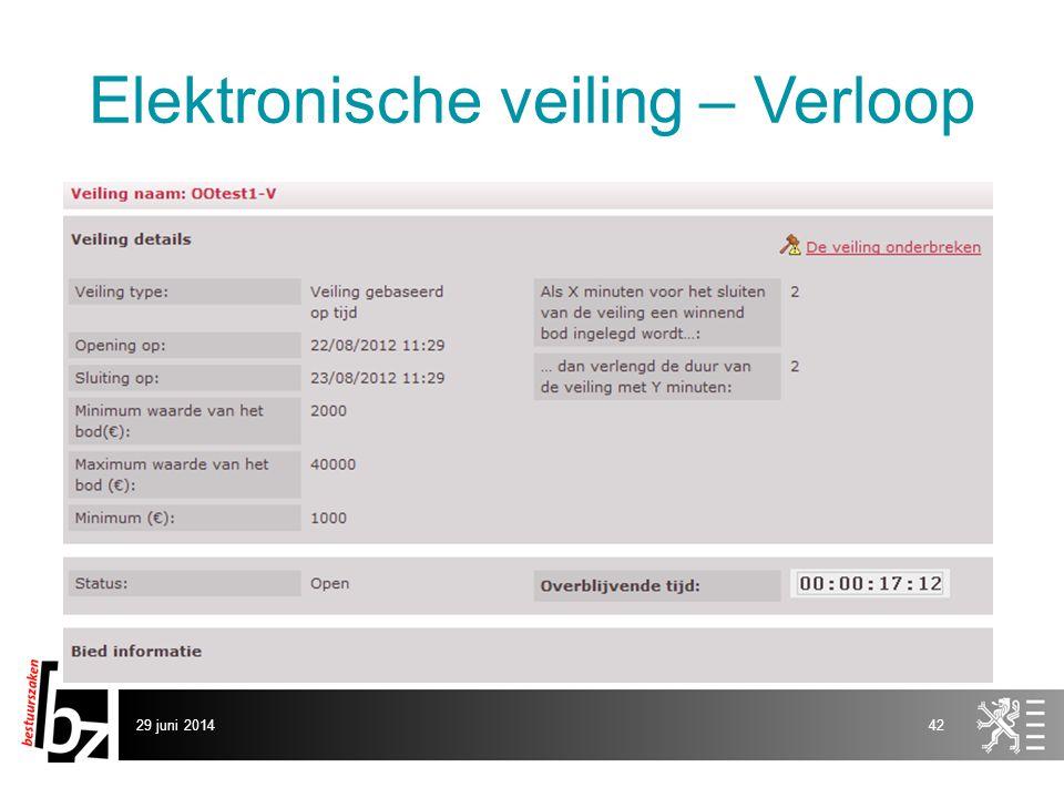 29 juni 201442 Elektronische veiling – Verloop