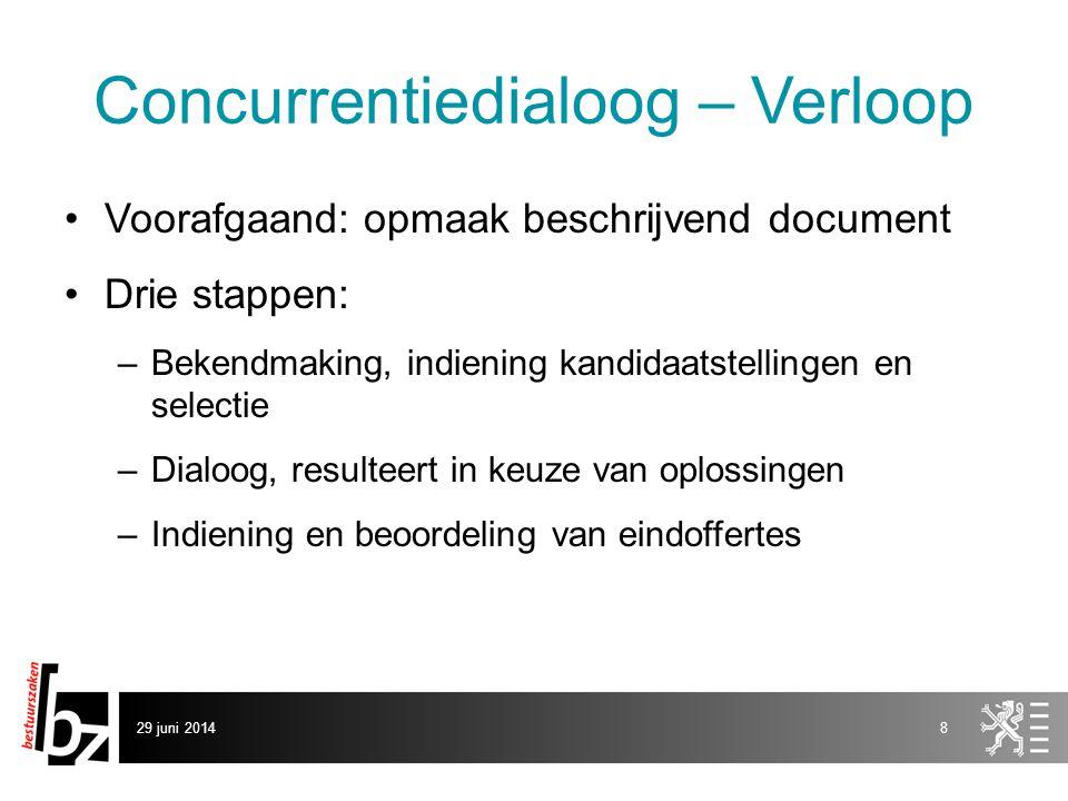 29 juni 20148 Concurrentiedialoog – Verloop •Voorafgaand: opmaak beschrijvend document •Drie stappen: –Bekendmaking, indiening kandidaatstellingen en