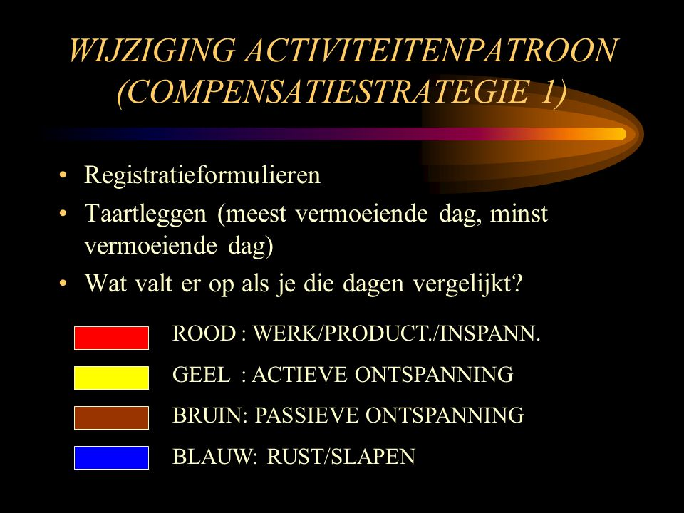 WIJZIGING ACTIVITEITENPATROON (COMPENSATIESTRATEGIE 1) •Registratieformulieren •Taartleggen (meest vermoeiende dag, minst vermoeiende dag) •Wat valt e