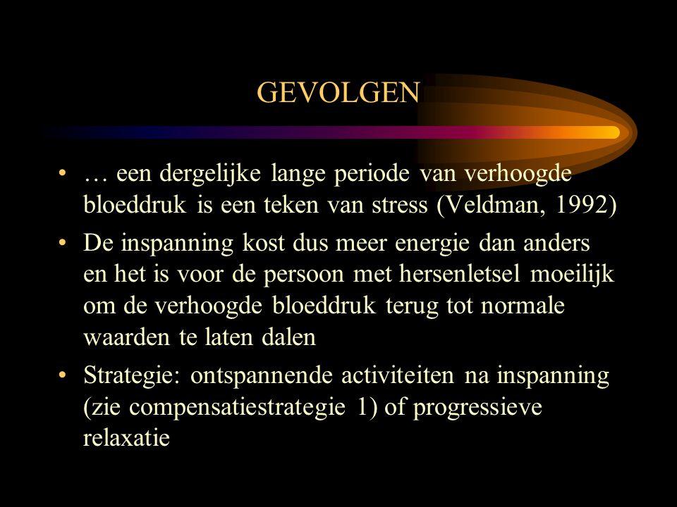 GEVOLGEN •… een dergelijke lange periode van verhoogde bloeddruk is een teken van stress (Veldman, 1992) •De inspanning kost dus meer energie dan ande