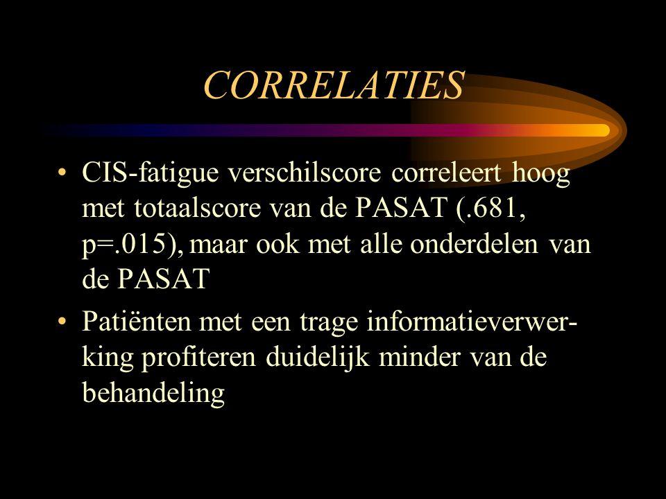 CORRELATIES •CIS-fatigue verschilscore correleert hoog met totaalscore van de PASAT (.681, p=.015), maar ook met alle onderdelen van de PASAT •Patiënt