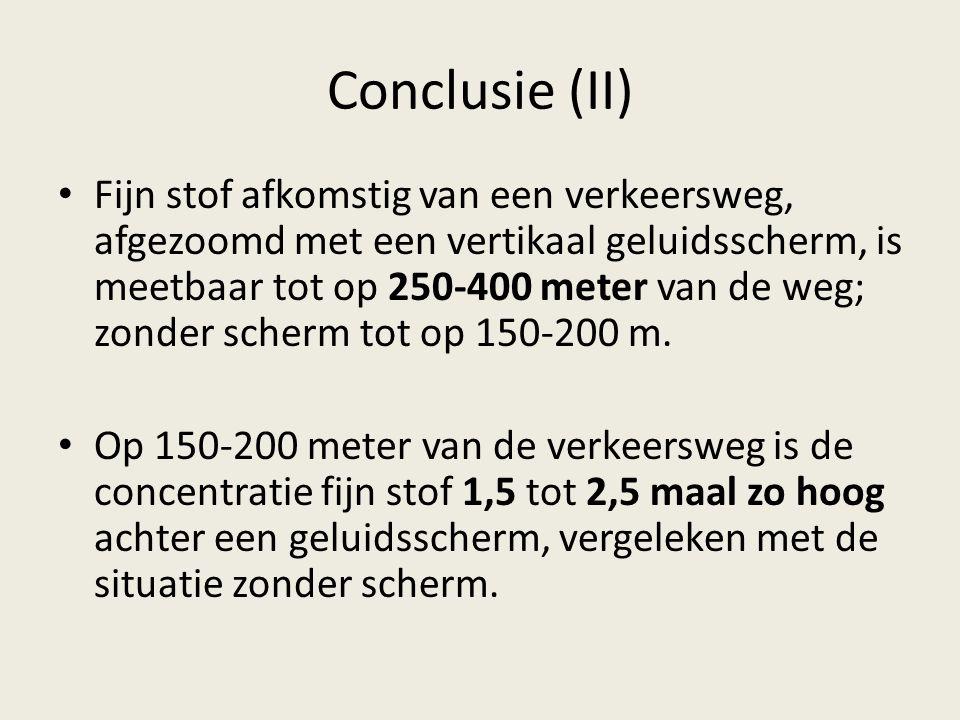 Conclusie (II) • Fijn stof afkomstig van een verkeersweg, afgezoomd met een vertikaal geluidsscherm, is meetbaar tot op 250-400 meter van de weg; zonder scherm tot op 150-200 m.