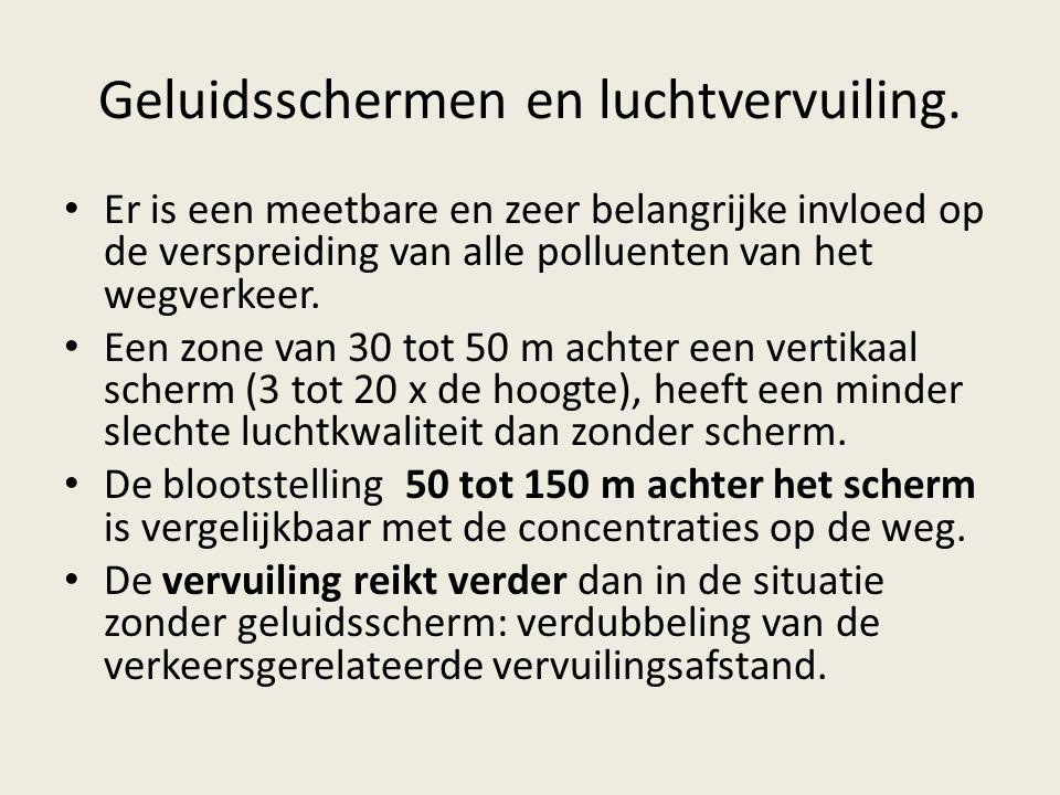 Geluidsschermen en luchtvervuiling.