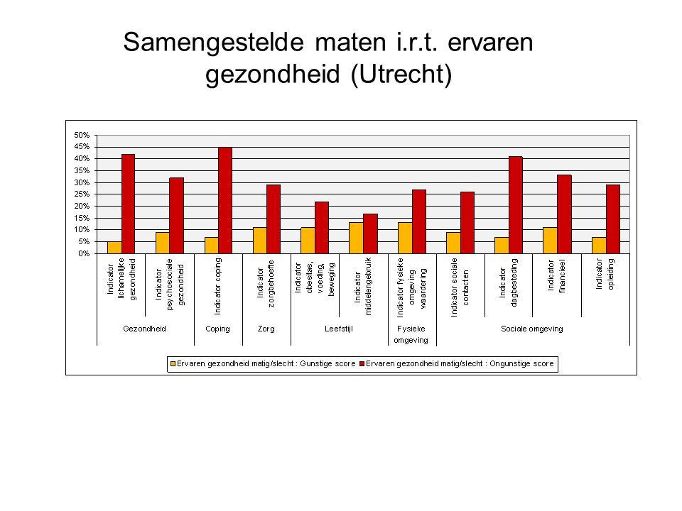 Samengestelde maten i.r.t. ervaren gezondheid (Utrecht)