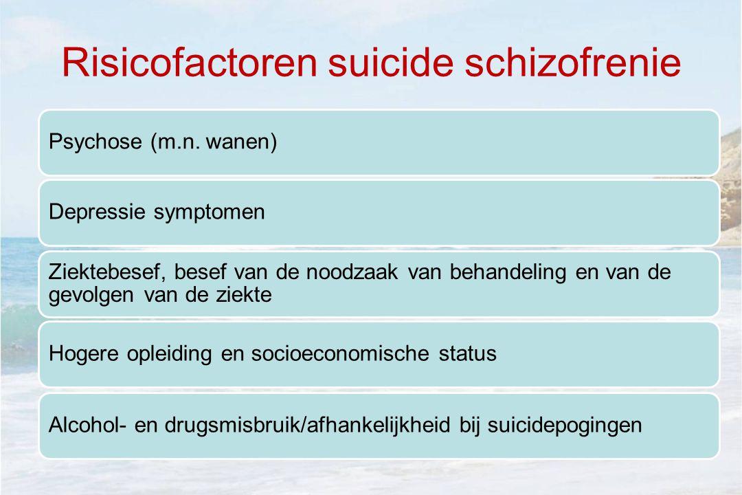 Risicofactoren suicide schizofrenie Psychose (m.n. wanen)Depressie symptomen Ziektebesef, besef van de noodzaak van behandeling en van de gevolgen van