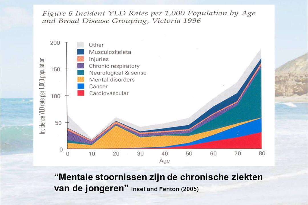 """""""Mentale stoornissen zijn de chronische ziekten van de jongeren"""" Insel and Fenton (2005)"""