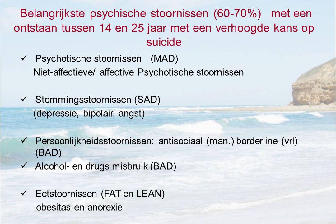 Belangrijkste psychische stoornissen (60-70%) met een ontstaan tussen 14 en 25 jaar met een verhoogde kans op suicide  Psychotische stoornissen(MAD) Niet-affectieve/ affective Psychotische stoornissen  Stemmingsstoornissen (SAD) (depressie, bipolair, angst)  Persoonlijkheidsstoornissen: antisociaal (man.) borderline (vrl) (BAD)  Alcohol- en drugs misbruik (BAD)  Eetstoornissen (FAT en LEAN) obesitas en anorexie