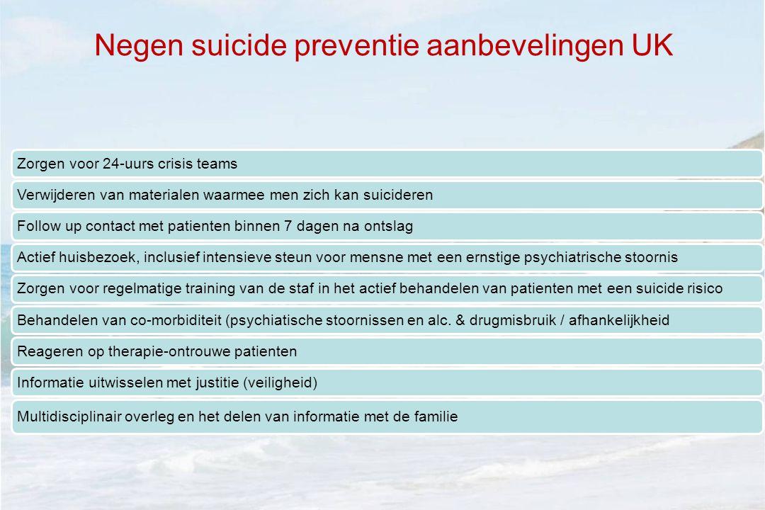 Negen suicide preventie aanbevelingen UK Zorgen voor 24-uurs crisis teamsVerwijderen van materialen waarmee men zich kan suiciderenFollow up contact met patienten binnen 7 dagen na ontslagActief huisbezoek, inclusief intensieve steun voor mensne met een ernstige psychiatrische stoornisZorgen voor regelmatige training van de staf in het actief behandelen van patienten met een suicide risicoBehandelen van co-morbiditeit (psychiatische stoornissen en alc.