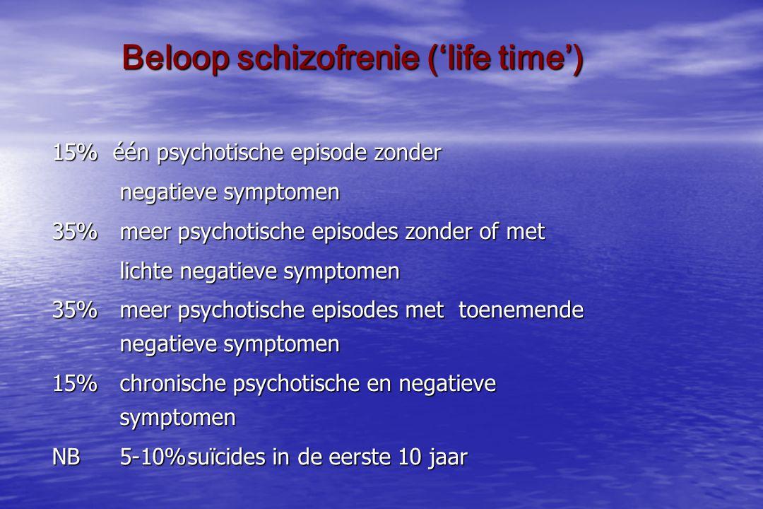 Beloop schizofrenie ('life time') 15% één psychotische episode zonder negatieve symptomen 35%meer psychotische episodes zonder of met lichte negatieve symptomen 35%meer psychotische episodes mettoenemende negatieve symptomen 15%chronische psychotische en negatieve symptomen NB5-10%suïcides in de eerste 10 jaar