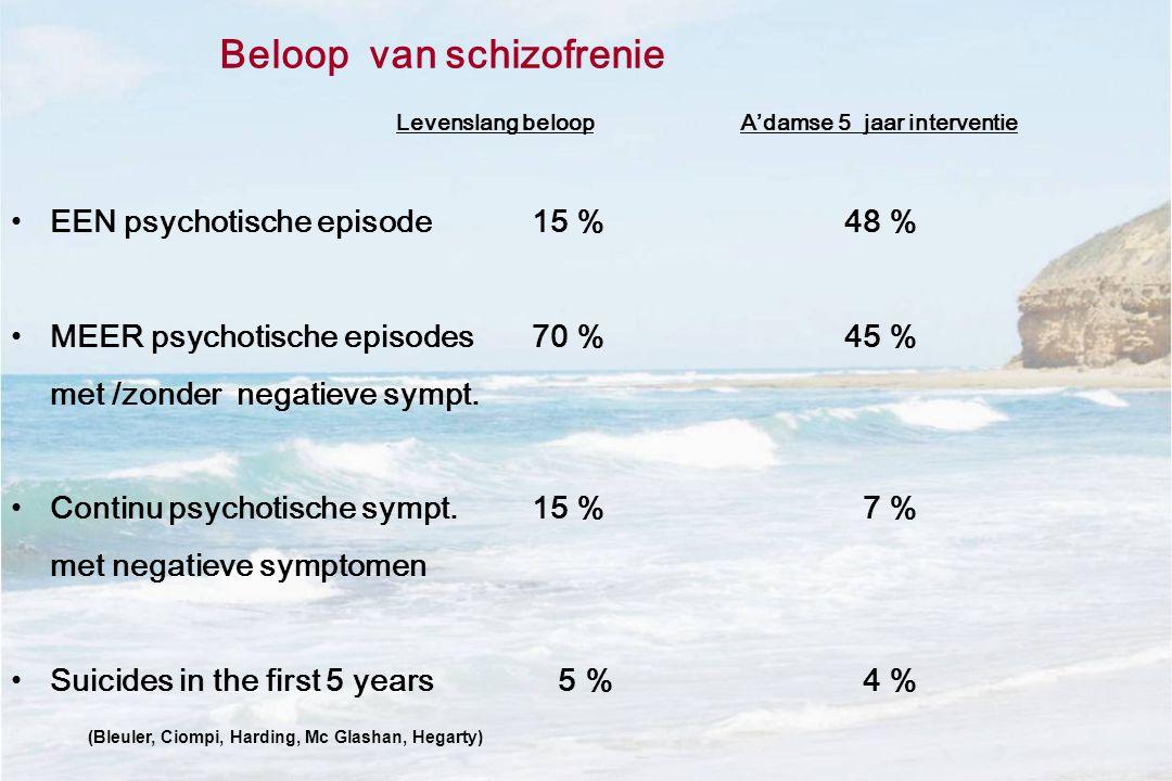 Beloop van schizofrenie Levenslang beloop A'damse 5 jaar interventie •EEN psychotische episode15 % 48 % •MEER psychotische episodes 70 %45 % met /zond