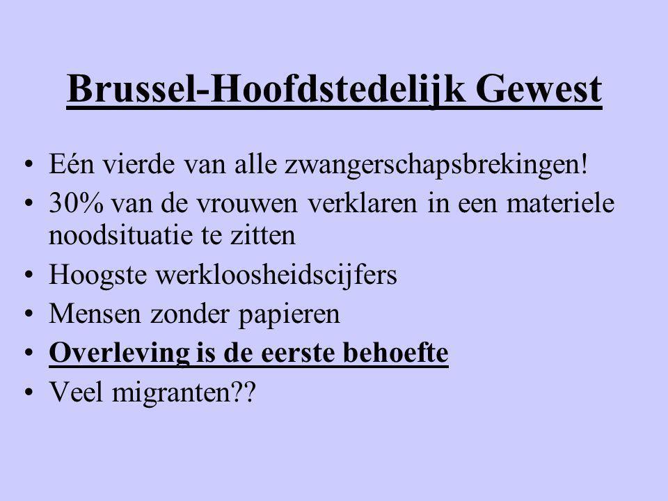 Brussel-Hoofdstedelijk Gewest •Eén vierde van alle zwangerschapsbrekingen! •30% van de vrouwen verklaren in een materiele noodsituatie te zitten •Hoog