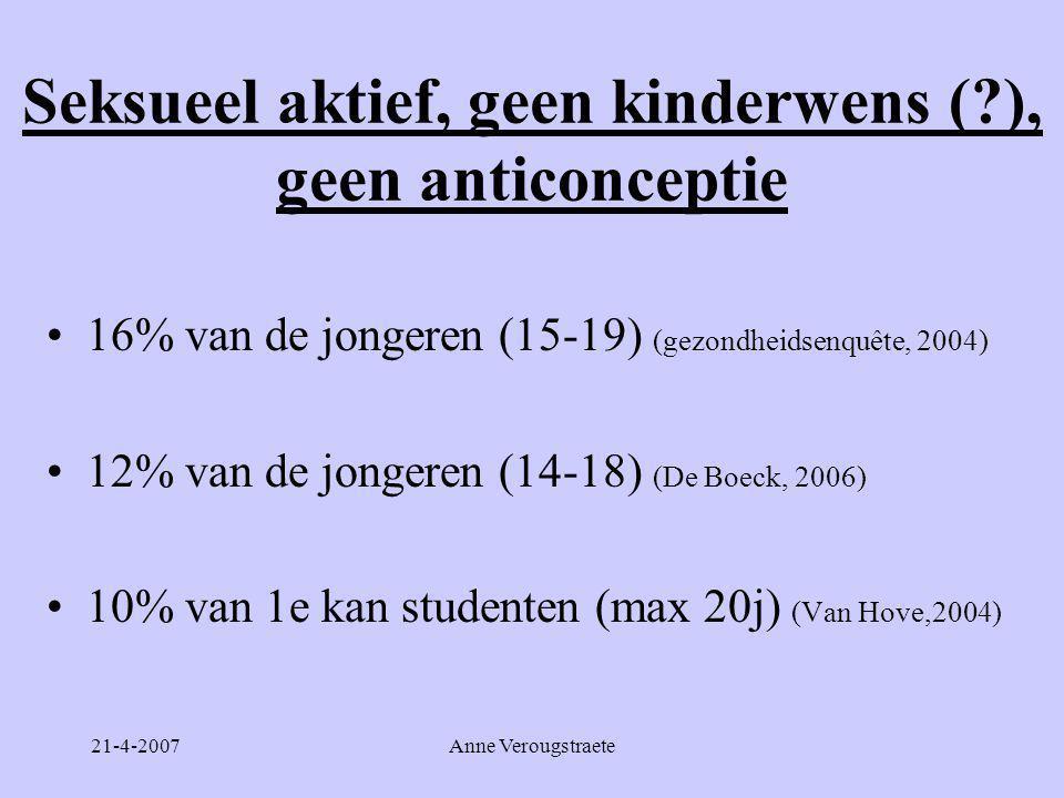 21-4-2007Anne Verougstraete Seksueel aktief, geen kinderwens (?), geen anticonceptie •16% van de jongeren (15-19) (gezondheidsenquête, 2004) •12% van