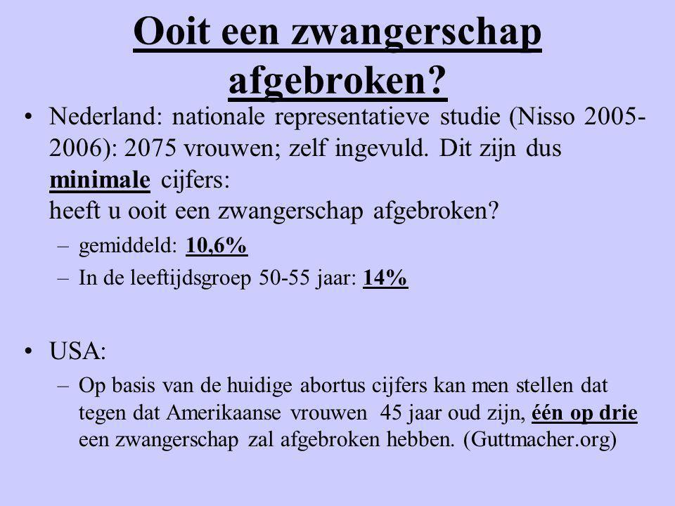 Ooit een zwangerschap afgebroken? •Nederland: nationale representatieve studie (Nisso 2005- 2006): 2075 vrouwen; zelf ingevuld. Dit zijn dus minimale