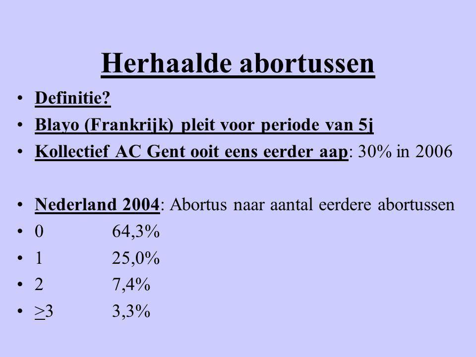 Herhaalde abortussen •Definitie? •Blayo (Frankrijk) pleit voor periode van 5j •Kollectief AC Gent ooit eens eerder aap: 30% in 2006 •Nederland 2004: A