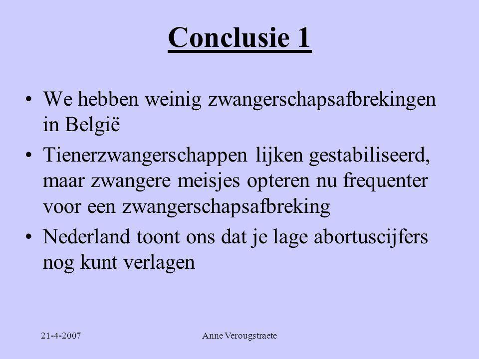 21-4-2007Anne Verougstraete Conclusie 1 •We hebben weinig zwangerschapsafbrekingen in België •Tienerzwangerschappen lijken gestabiliseerd, maar zwange
