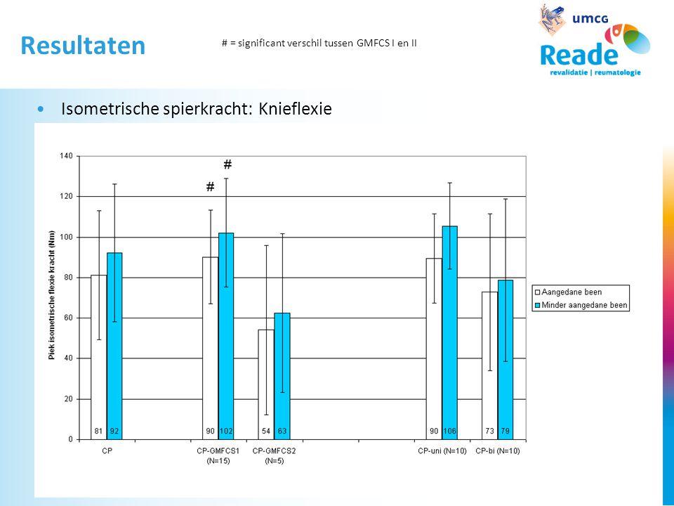 Resultaten •Isometrische spierkracht: Knieflexie # = significant verschil tussen GMFCS I en II