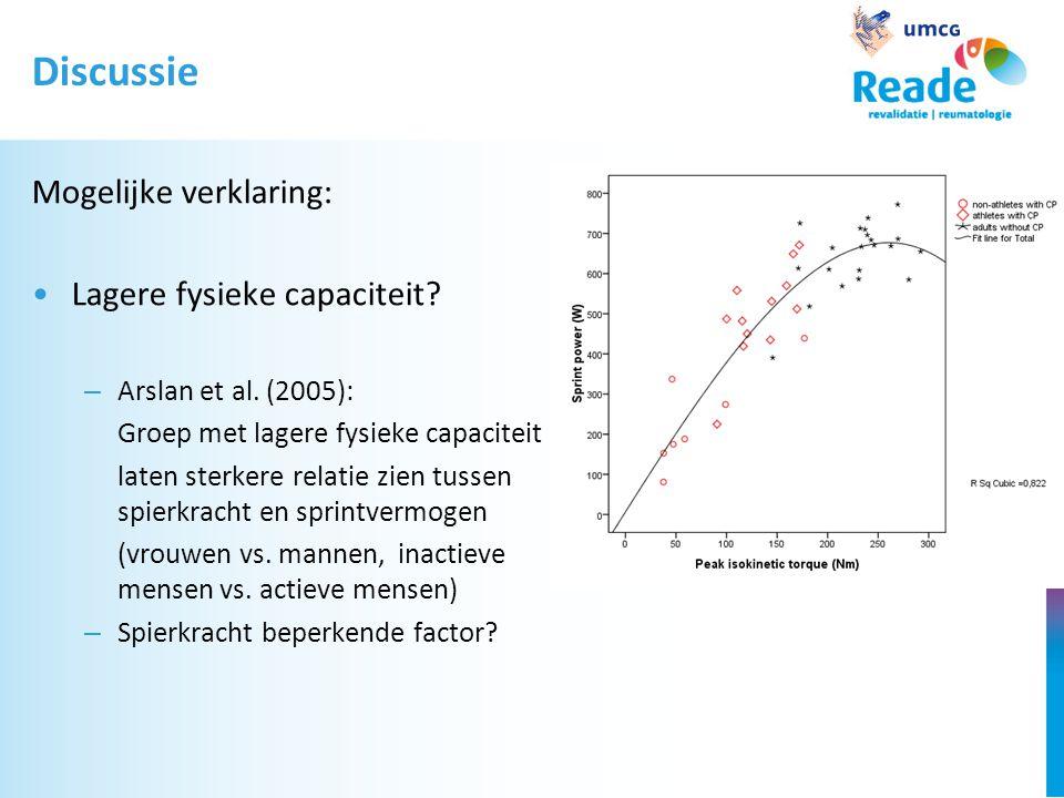 Discussie Mogelijke verklaring: •Lagere fysieke capaciteit? – Arslan et al. (2005): Groep met lagere fysieke capaciteit laten sterkere relatie zien tu