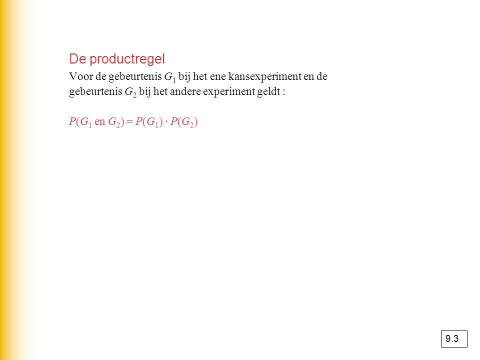 De productregel Voor de gebeurtenis G 1 bij het ene kansexperiment en de gebeurtenis G 2 bij het andere experiment geldt : P(G 1 en G 2 ) = P(G 1 ) ·