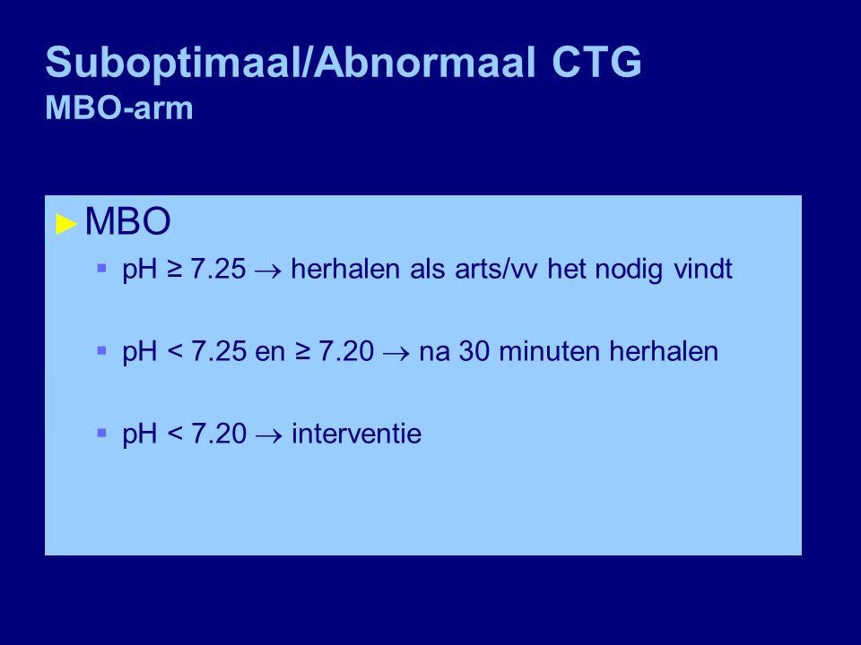 CTG ► Beoordeling CTG volgens FIGO-criteria:  Normaal  GEEN ACTIE  Suboptimaal  Abnormaal  (Pre-) terminaal  INTERVENTIE