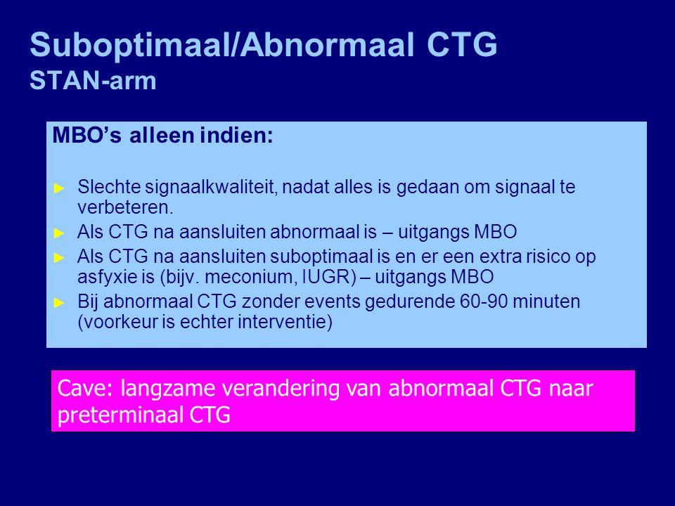 Suboptimaal/Abnormaal CTG STAN-arm ► Handelen volgens STAN-richtlijnen