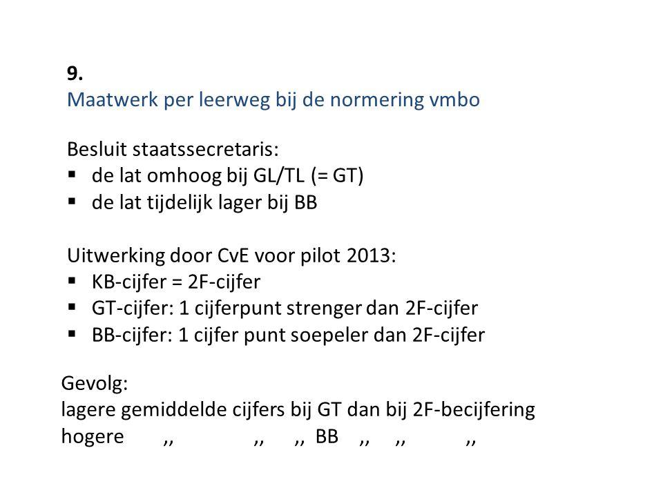 9. Maatwerk per leerweg bij de normering vmbo Gevolg: lagere gemiddelde cijfers bij GT dan bij 2F-becijfering hogere,,,,,, BB,,,,,, Besluit staatssecr