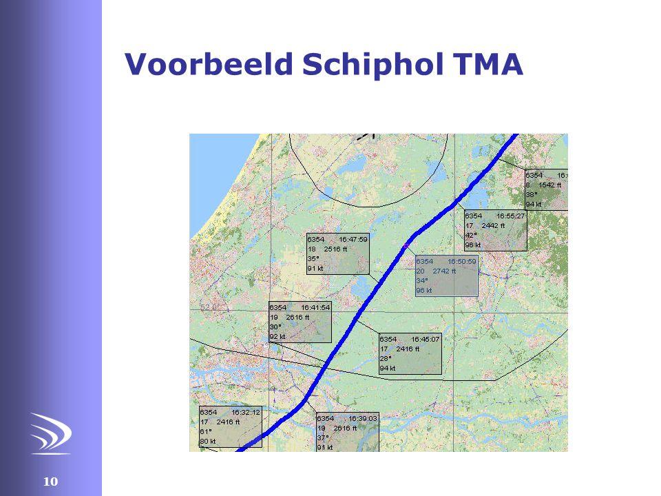 10 Voorbeeld Schiphol TMA