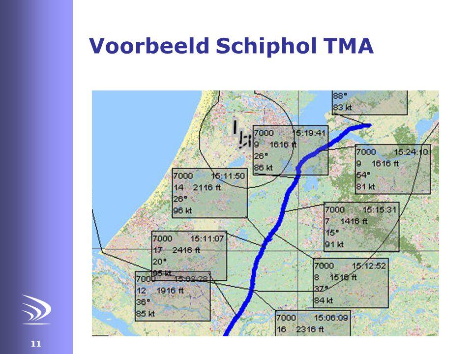 11 Voorbeeld Schiphol TMA