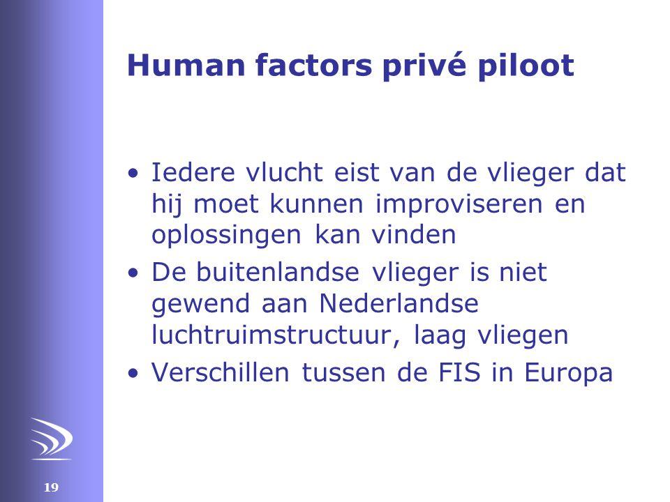 19 Human factors privé piloot •Iedere vlucht eist van de vlieger dat hij moet kunnen improviseren en oplossingen kan vinden •De buitenlandse vlieger is niet gewend aan Nederlandse luchtruimstructuur, laag vliegen •Verschillen tussen de FIS in Europa
