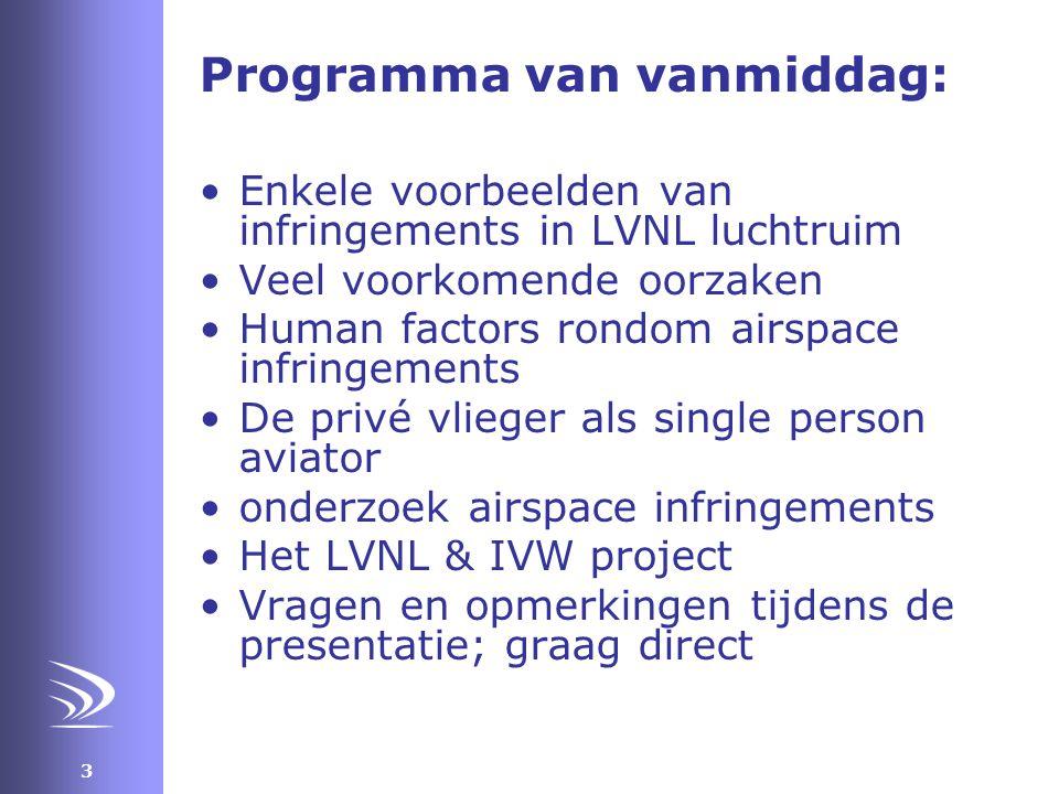 3 Programma van vanmiddag: •Enkele voorbeelden van infringements in LVNL luchtruim •Veel voorkomende oorzaken •Human factors rondom airspace infringements •De privé vlieger als single person aviator •onderzoek airspace infringements •Het LVNL & IVW project •Vragen en opmerkingen tijdens de presentatie; graag direct
