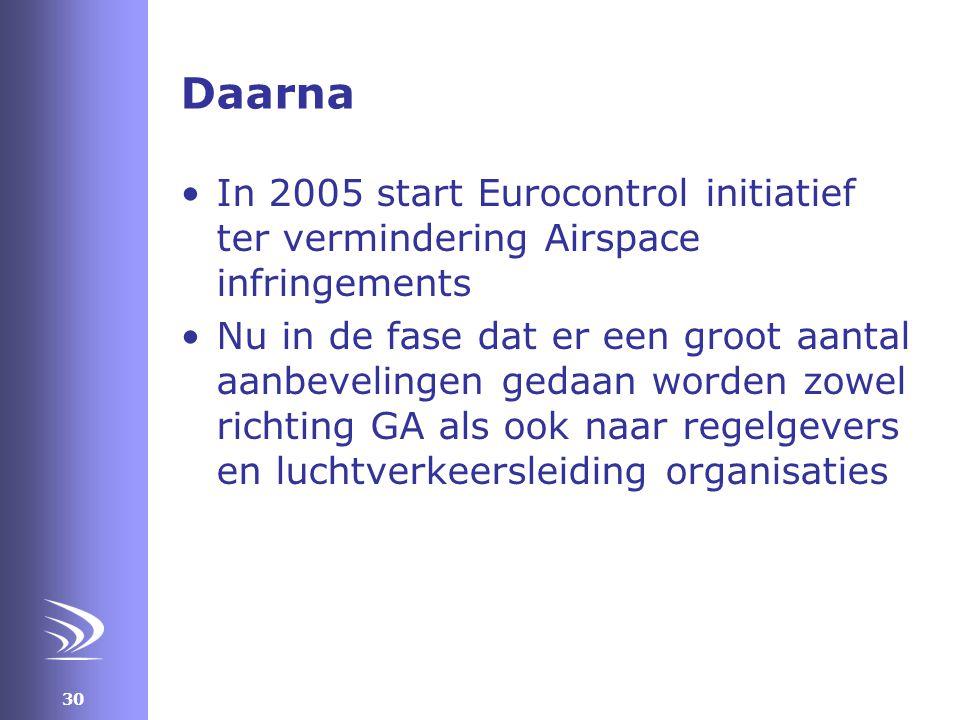 30 Daarna •In 2005 start Eurocontrol initiatief ter vermindering Airspace infringements •Nu in de fase dat er een groot aantal aanbevelingen gedaan worden zowel richting GA als ook naar regelgevers en luchtverkeersleiding organisaties