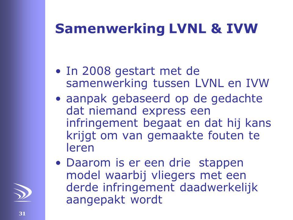 31 Samenwerking LVNL & IVW •In 2008 gestart met de samenwerking tussen LVNL en IVW •aanpak gebaseerd op de gedachte dat niemand express een infringement begaat en dat hij kans krijgt om van gemaakte fouten te leren •Daarom is er een drie stappen model waarbij vliegers met een derde infringement daadwerkelijk aangepakt wordt