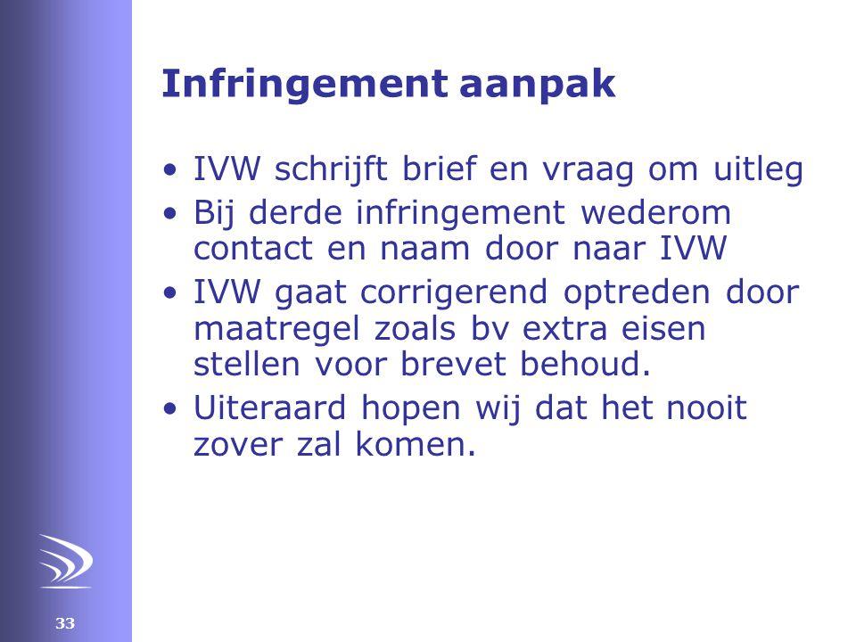 33 Infringement aanpak •IVW schrijft brief en vraag om uitleg •Bij derde infringement wederom contact en naam door naar IVW •IVW gaat corrigerend optreden door maatregel zoals bv extra eisen stellen voor brevet behoud.