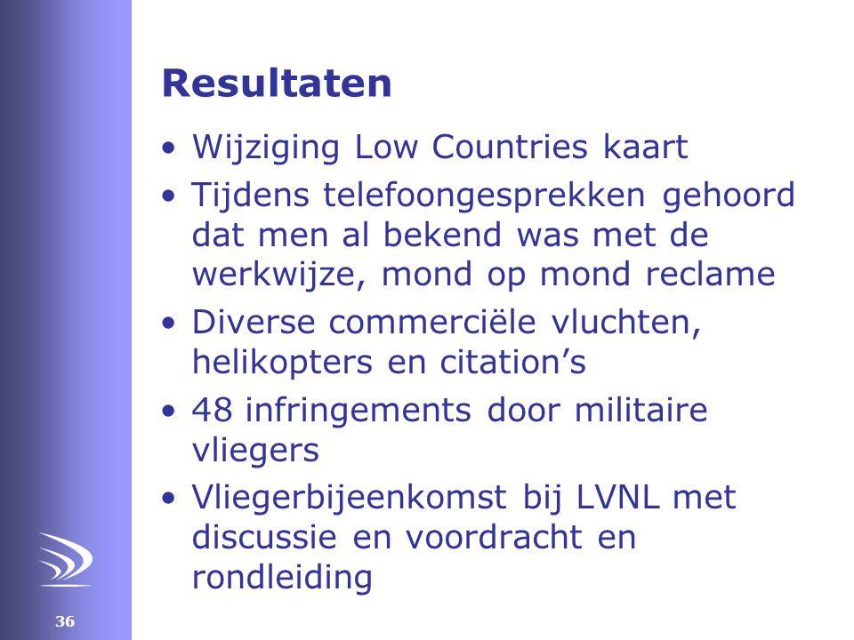 36 Resultaten •Wijziging Low Countries kaart •Tijdens telefoongesprekken gehoord dat men al bekend was met de werkwijze, mond op mond reclame •Diverse commerciële vluchten, helikopters en citation's •48 infringements door militaire vliegers •Vliegerbijeenkomst bij LVNL met discussie en voordracht en rondleiding