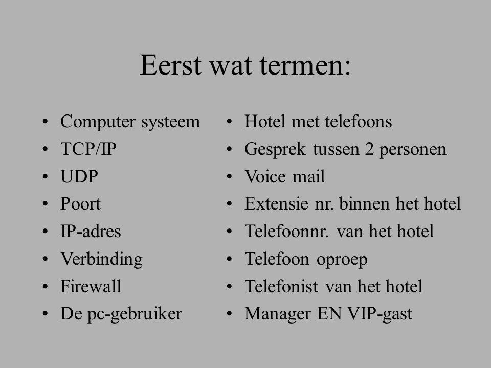 Eerst wat termen: •Computer systeem •TCP/IP •UDP •Poort •IP-adres •Verbinding •Firewall •De pc-gebruiker •Hotel met telefoons •Gesprek tussen 2 personen •Voice mail •Extensie nr.