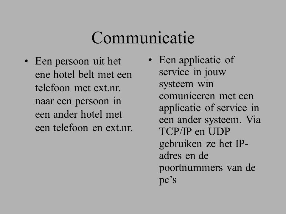 Communicatie •Een persoon uit het ene hotel belt met een telefoon met ext.nr.