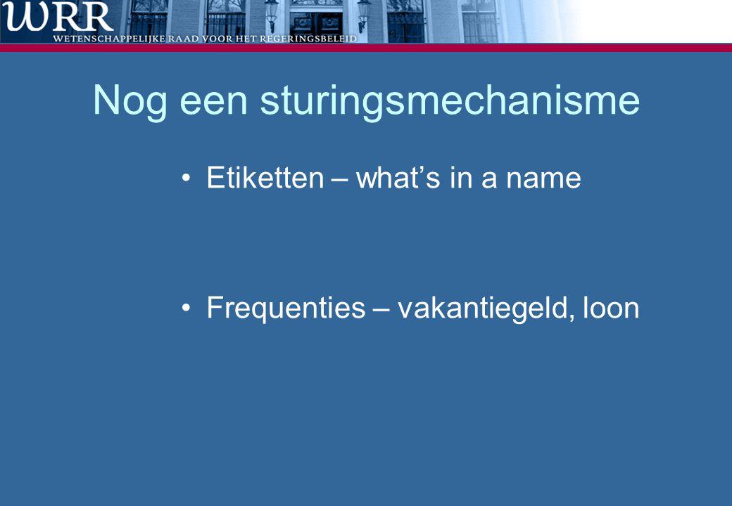 Nog een sturingsmechanisme •Etiketten – what's in a name •Frequenties – vakantiegeld, loon