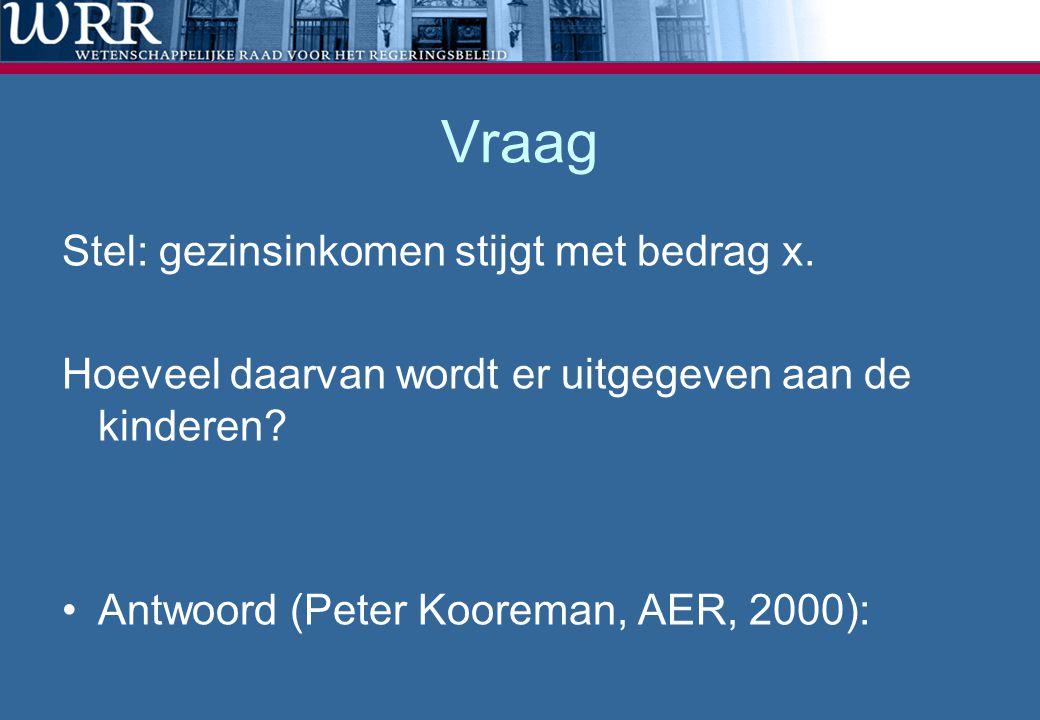 Vraag Stel: gezinsinkomen stijgt met bedrag x. Hoeveel daarvan wordt er uitgegeven aan de kinderen? •Antwoord (Peter Kooreman, AER, 2000):