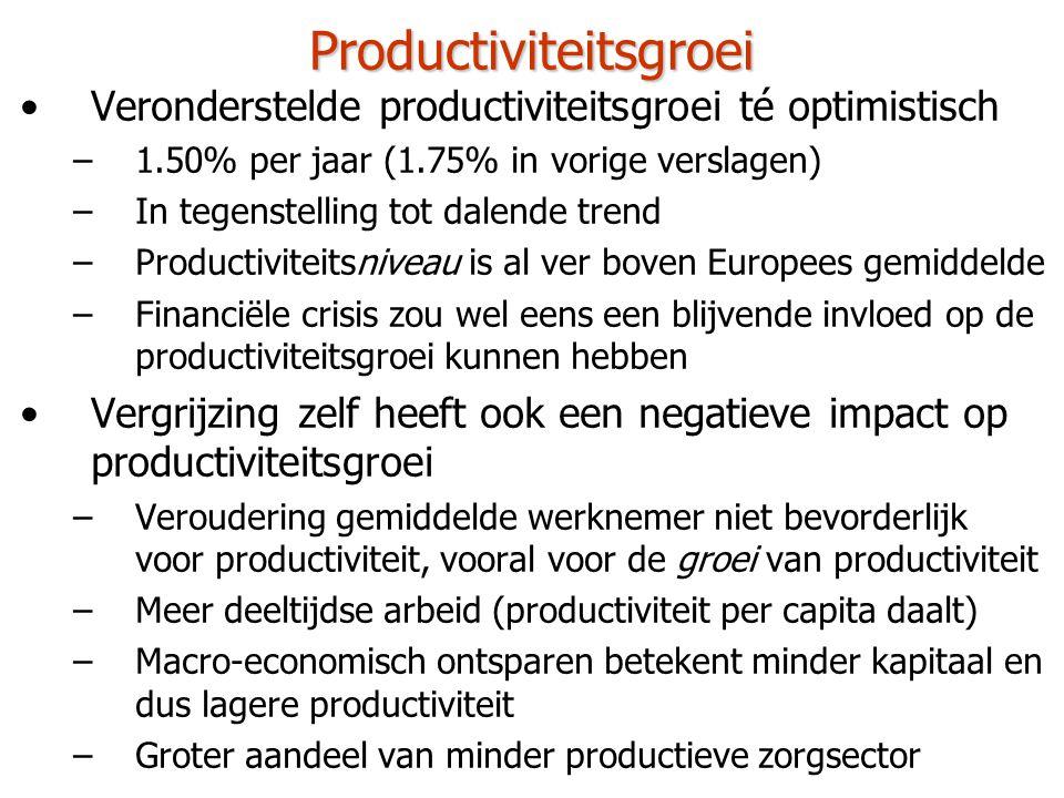 Productiviteitsgroei •Opkrikken productiviteitsgroei tot veronderstelde niveau onmogelijk zonder budgettaire gevolgen –Extra investeringen ondermeer in R&D en onderwijs •Er vanuit gaan dat dit effectief zal gebeuren voor prognoses is misleidend voor beleidsmakers –Werkelijke kost van vergrijzing is substantieel hoger zonder deze hiervoor noodzakelijke maatregelen –Vertrekken van de huidige situatie en kosten/baten van maatregelen voorleggen is transparanter • Indien men erin slaagt om de huidige productiviteitsgroei te verhogen met x% per jaar, dan daalt de kost met y% –Beleidsmakers moeten dan hiervoor de budgettaire kosten berekenen –Momenteel teveel de indruk dat hogere groei al gerealiseerd is •Alternatieve scenario's (1.25% en 1.75%) zijn stap (signaal) in goede richting!