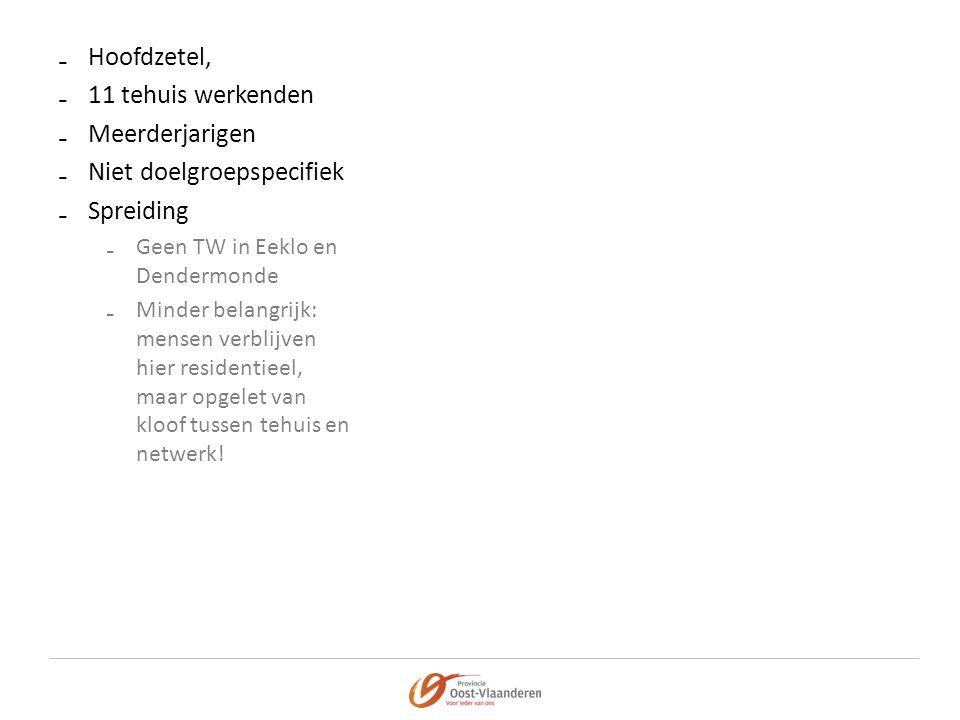 ₋Hoofdzetel, ₋11 tehuis werkenden ₋Meerderjarigen ₋Niet doelgroepspecifiek ₋Spreiding ₋Geen TW in Eeklo en Dendermonde ₋Minder belangrijk: mensen verblijven hier residentieel, maar opgelet van kloof tussen tehuis en netwerk!