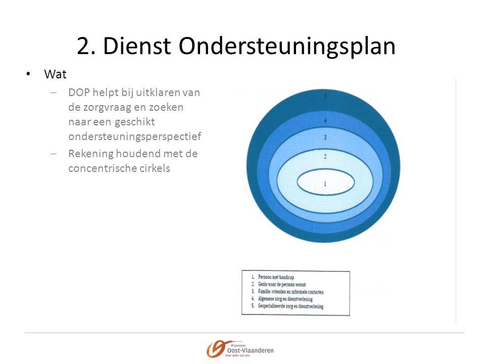 2. Dienst Ondersteuningsplan • Wat  DOP helpt bij uitklaren van de zorgvraag en zoeken naar een geschikt ondersteuningsperspectief  Rekening houdend
