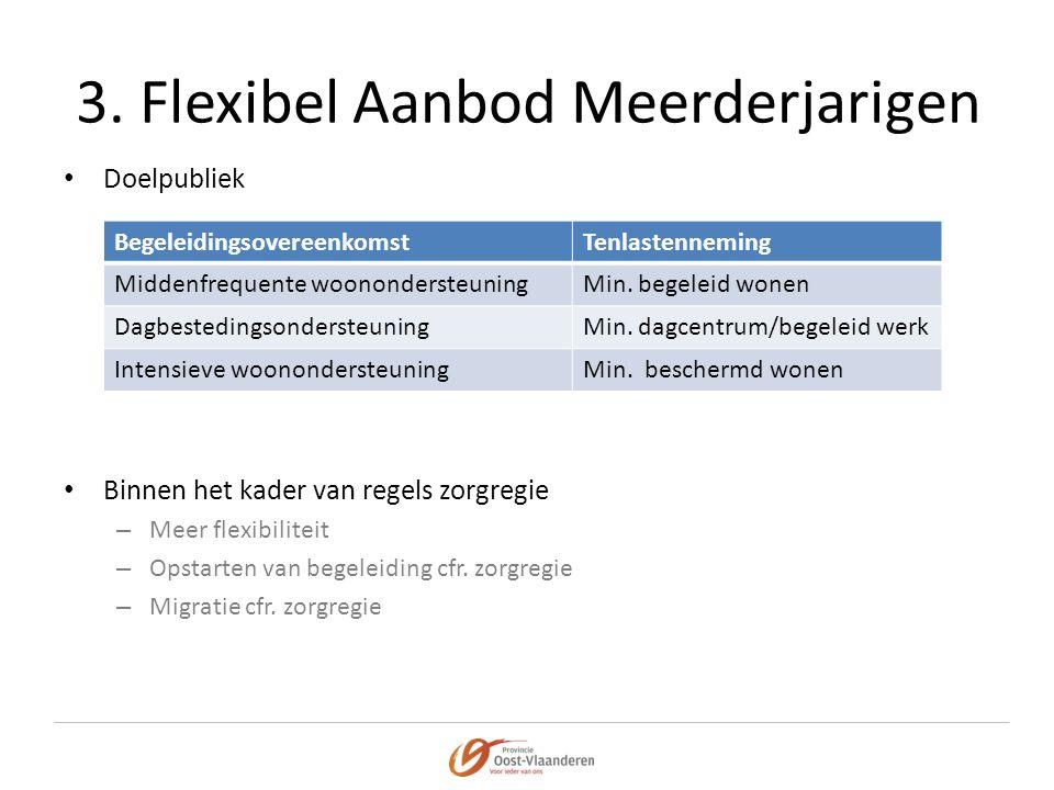 • Doelpubliek • Binnen het kader van regels zorgregie – Meer flexibiliteit – Opstarten van begeleiding cfr. zorgregie – Migratie cfr. zorgregie 3. Fle