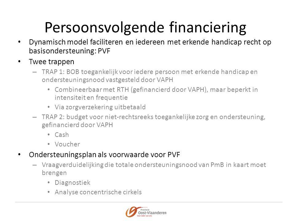 Persoonsvolgende financiering • Dynamisch model faciliteren en iedereen met erkende handicap recht op basisondersteuning: PVF • Twee trappen – TRAP 1: BOB toegankelijk voor iedere persoon met erkende handicap en ondersteuningsnood vastgesteld door VAPH • Combineerbaar met RTH (gefinancierd door VAPH), maar beperkt in intensiteit en frequentie • Via zorgverzekering uitbetaald – TRAP 2: budget voor niet-rechtsreeks toegankelijke zorg en ondersteuning, gefinancierd door VAPH • Cash • Voucher • Ondersteuningsplan als voorwaarde voor PVF – Vraagverduidelijking die totale ondersteuningsnood van PmB in kaart moet brengen • Diagnostiek • Analyse concentrische cirkels