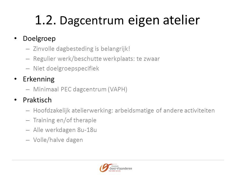 1.2. Dagcentrum eigen atelier • Doelgroep – Zinvolle dagbesteding is belangrijk! – Regulier werk/beschutte werkplaats: te zwaar – Niet doelgroepspecif