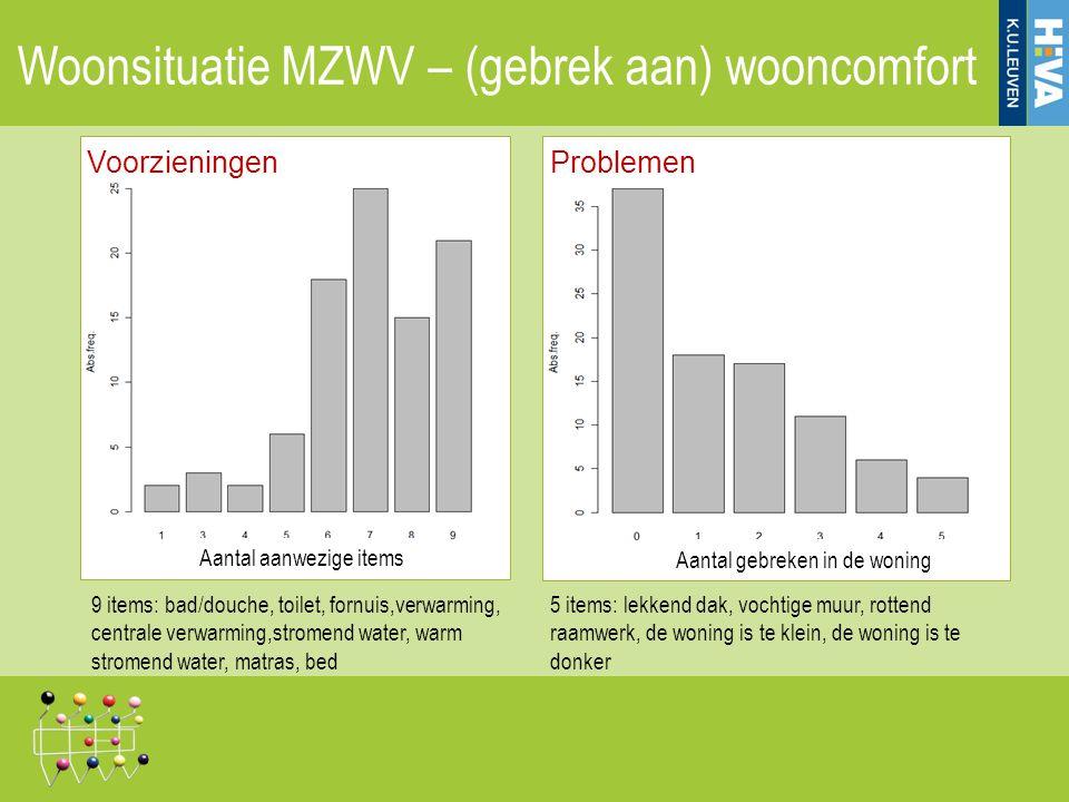 Woonsituatie MZWV – (gebrek aan) wooncomfort Voorzieningen Problemen 9 items: bad/douche, toilet, fornuis,verwarming, centrale verwarming,stromend wat