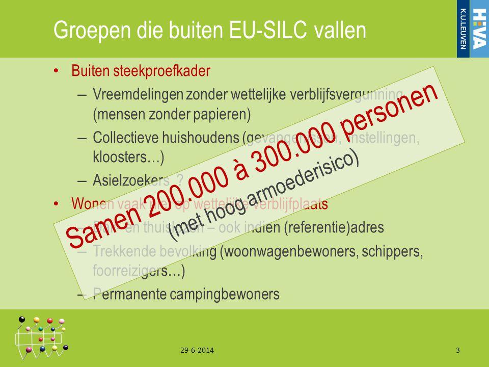 Groepen die buiten EU-SILC vallen • Buiten steekproefkader – Vreemdelingen zonder wettelijke verblijfsvergunning (mensen zonder papieren) – Collectiev