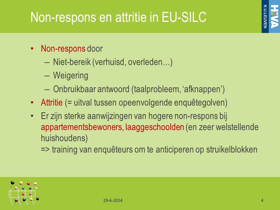 Non-respons en attritie in EU-SILC • Non-respons door – Niet-bereik (verhuisd, overleden…) – Weigering – Onbruikbaar antwoord (taalprobleem, 'afknappe