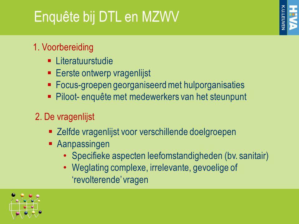 Enquête bij DTL en MZWV  Literatuurstudie  Eerste ontwerp vragenlijst  Focus-groepen georganiseerd met hulporganisaties  Piloot- enquête met medew