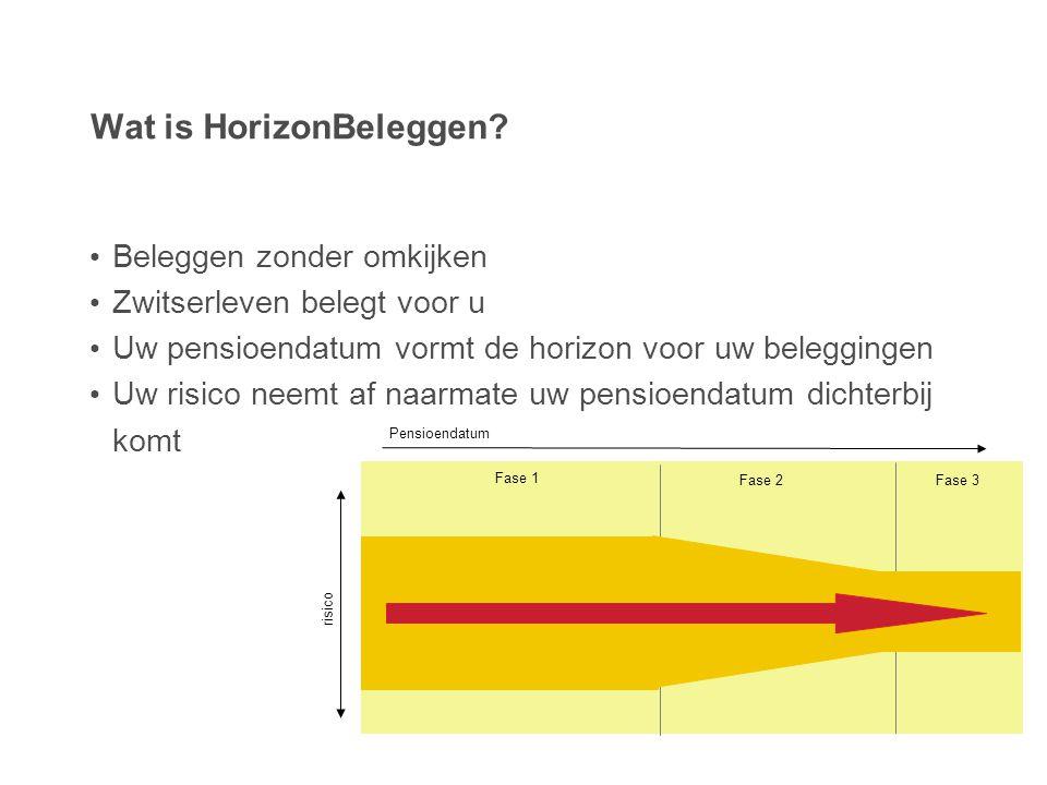 Wat is HorizonBeleggen? • Beleggen zonder omkijken • Zwitserleven belegt voor u • Uw pensioendatum vormt de horizon voor uw beleggingen • Uw risico ne