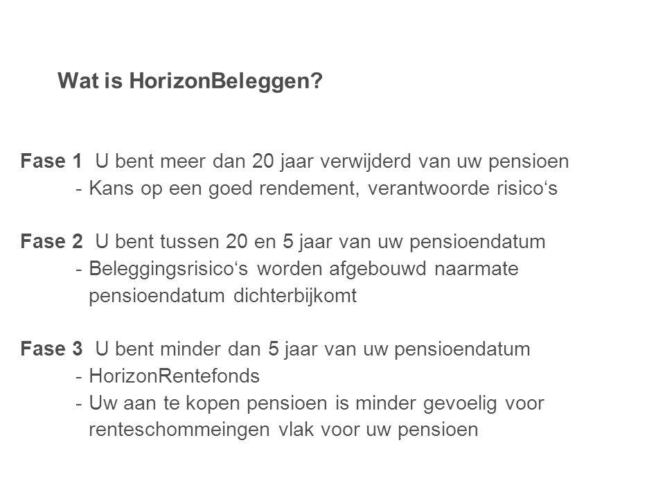Wat is HorizonBeleggen? Fase 1 U bent meer dan 20 jaar verwijderd van uw pensioen -Kans op een goed rendement, verantwoorde risico's Fase 2 U bent tus